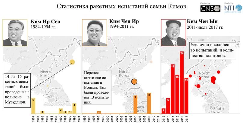 Северная Корея в 40 картах 28