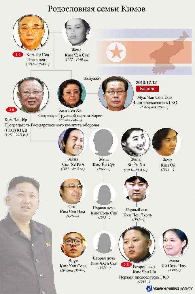 Северная Корея в 40 картах 7