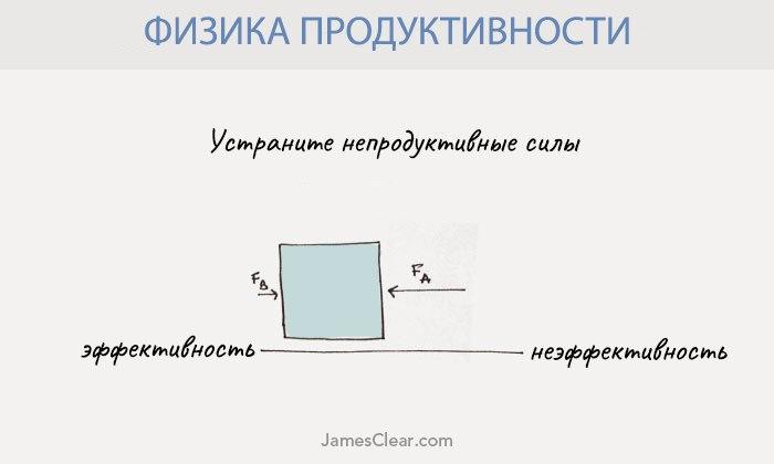 Физика продуктивности: законы Ньютона для выполнения дел 5