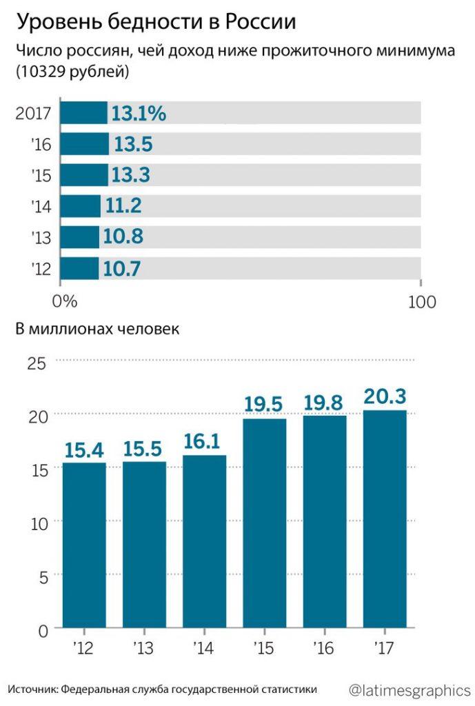 Русские миллениалы смотрят в будущее: «Если мы ничего не сделаем сейчас, то будем жить как наши родители» 12