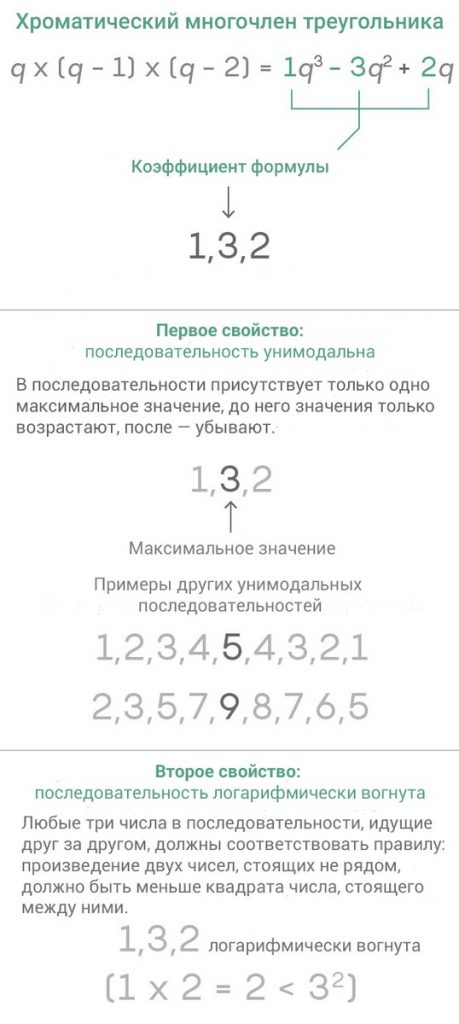 Математический гений поздно созрел, но всех одолел 5