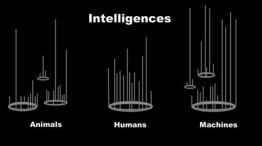 Превосходство ИИ над человеком — это миф 5