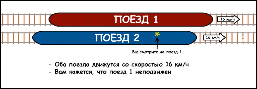 Тим Урбан. История под названием «Мы». Глава 7. Лестница мышления 111